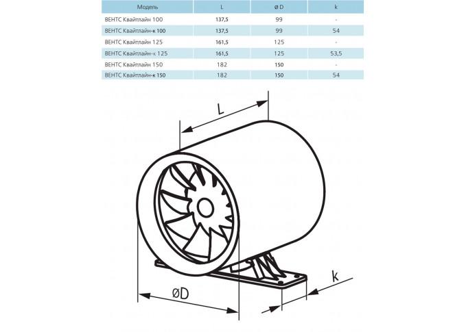 Побутовий вентилятор витяжний Вентс Квайтлайн 125